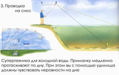 Проводка под снос на джиг