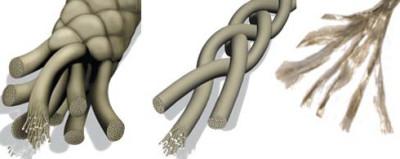 Структура шнура для нахлыста