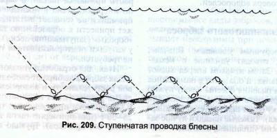 Сверхмедленная ступенчатая проводка на джиг