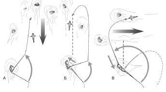 Curve cast нахлыстом заброс