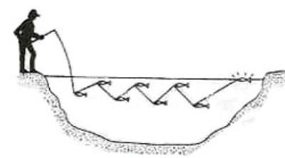 Проводка плавающего воблера